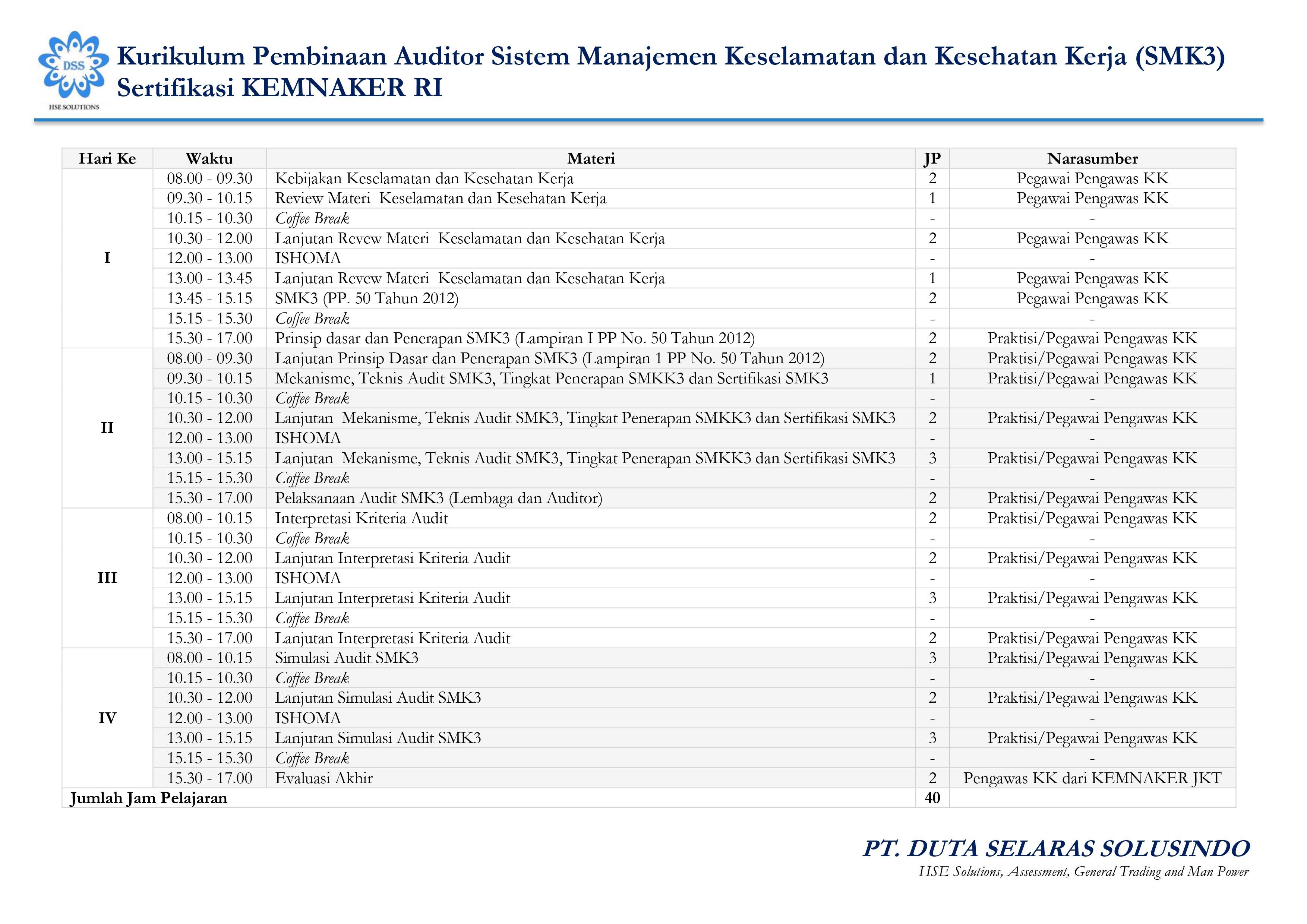 Kurikulum Pembinaan Auditor Sistem Manajemen Keselamatan dan Kesehatan Kerja Sertifikasi KEMNAKER RI